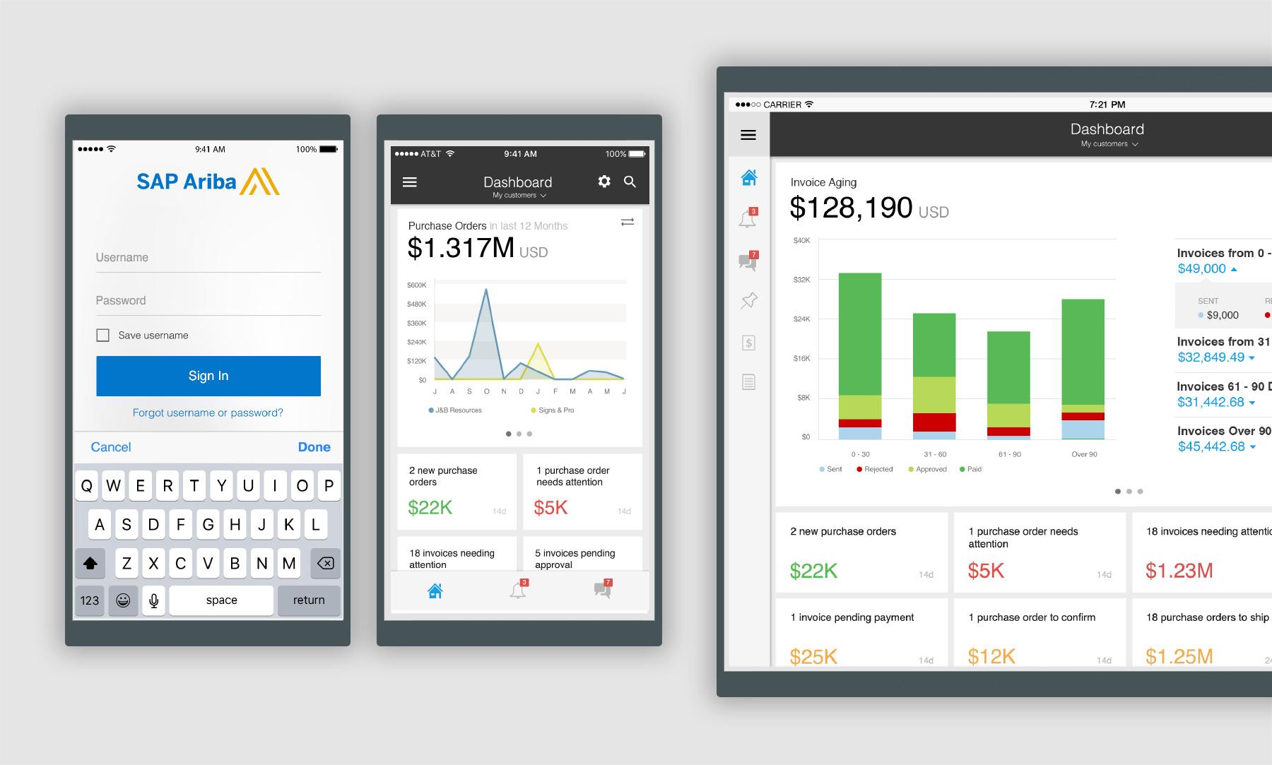 SAP Ariba UX UI Design